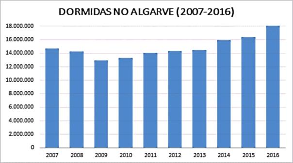 http://www.algarveprimeiro.com/files/resizes/detalhes/-files-images-img_58a4505f76b6f.png